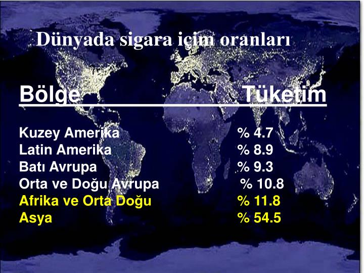 Dünyada sigara içim oranları