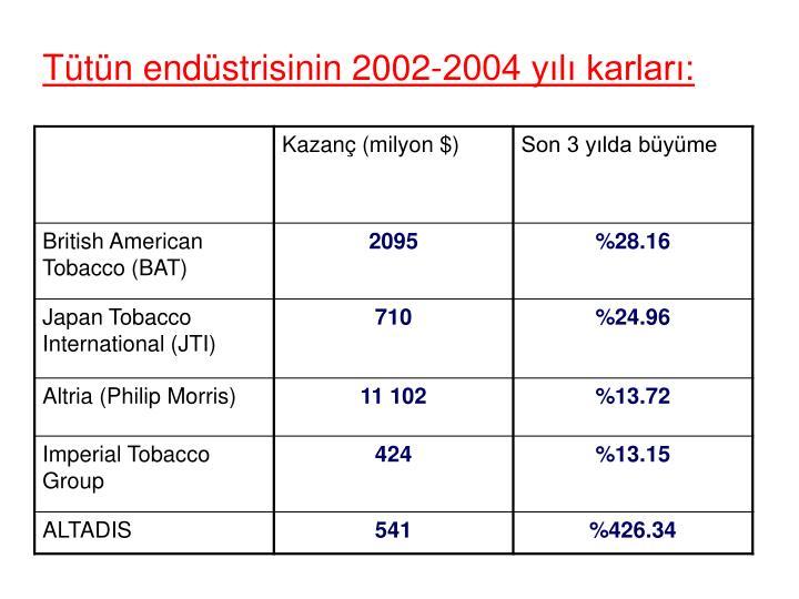 Tütün endüstrisinin 2002-2004 yılı karları: