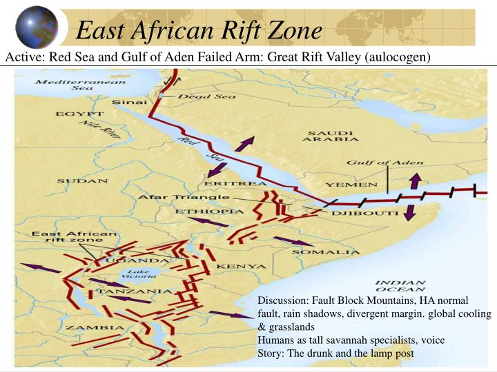 Active: Red Sea and Gulf of Aden Failed Arm: Great Rift Valley (aulocogen)