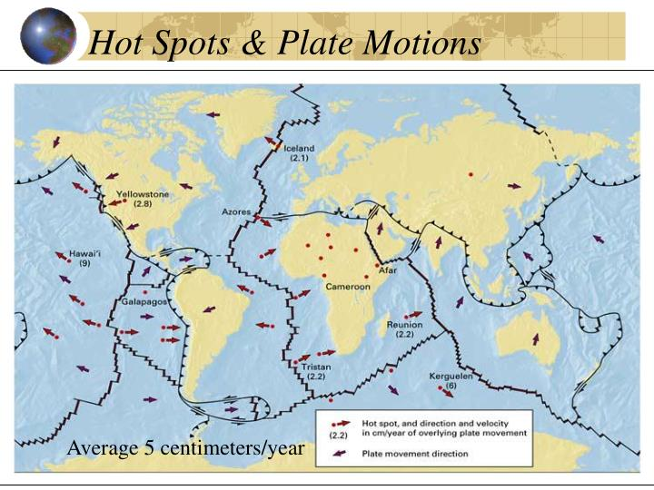 Hot Spots & Plate Motions