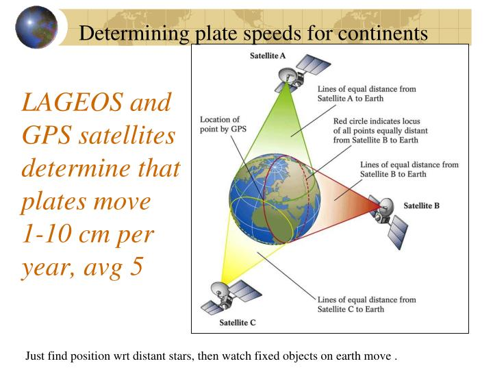 Determining plate speeds for continents