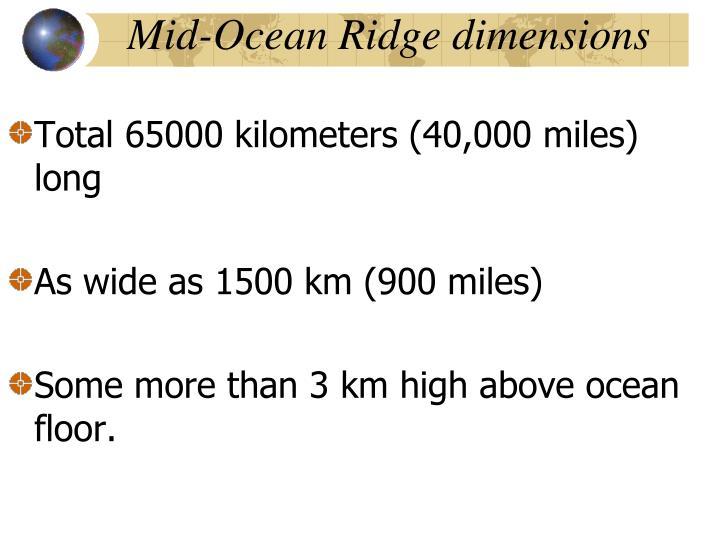 Mid-Ocean Ridge dimensions