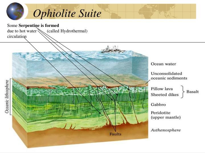 Ophiolite Suite