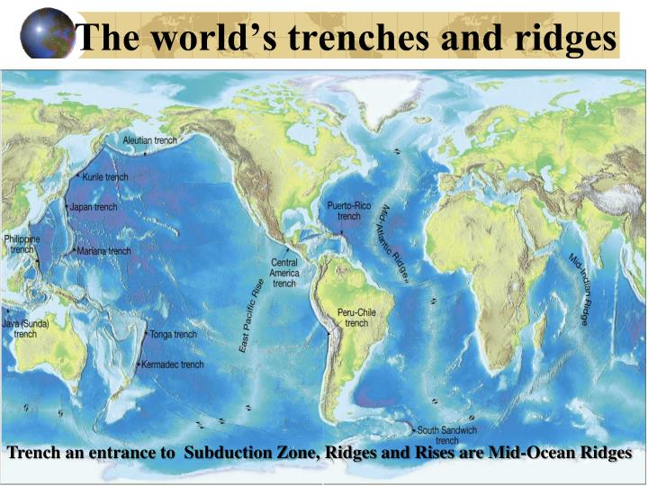 The world's trenches and ridges