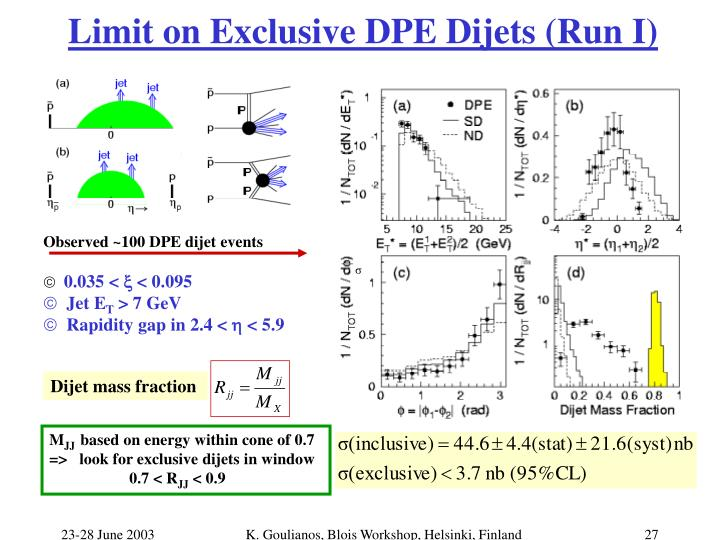 Limit on Exclusive DPE Dijets (Run I)