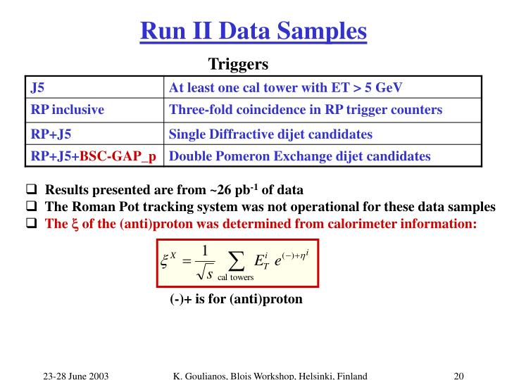 Run II Data Samples