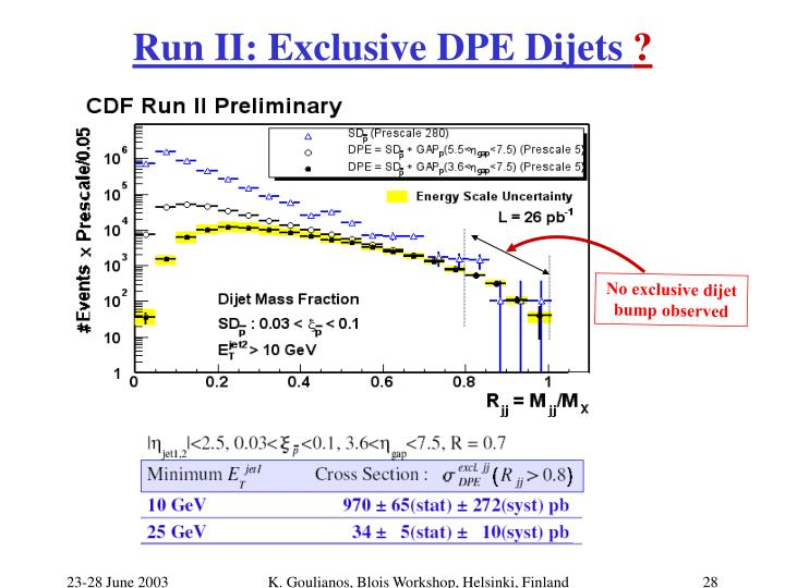 Run II: Exclusive DPE Dijets