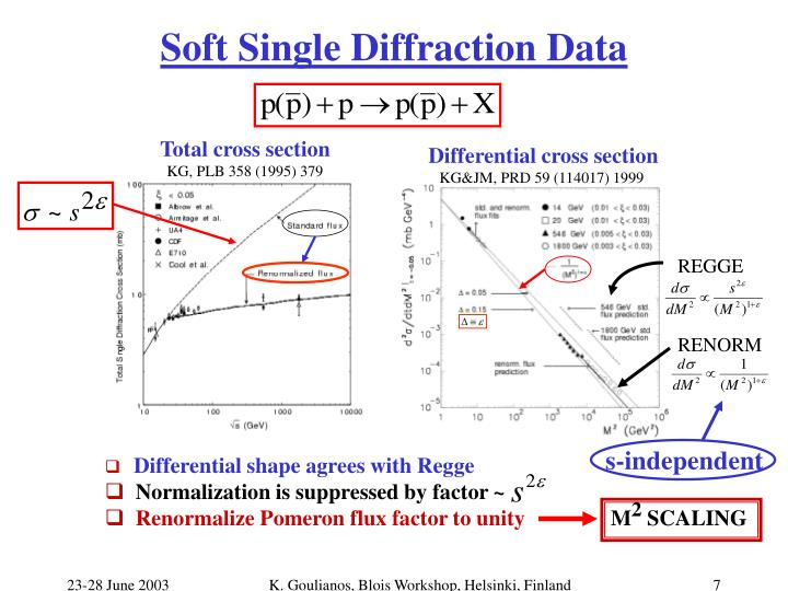 Soft Single Diffraction Data