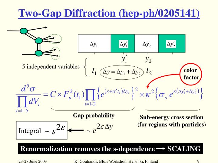Two-Gap Diffraction (hep-ph/0205141)