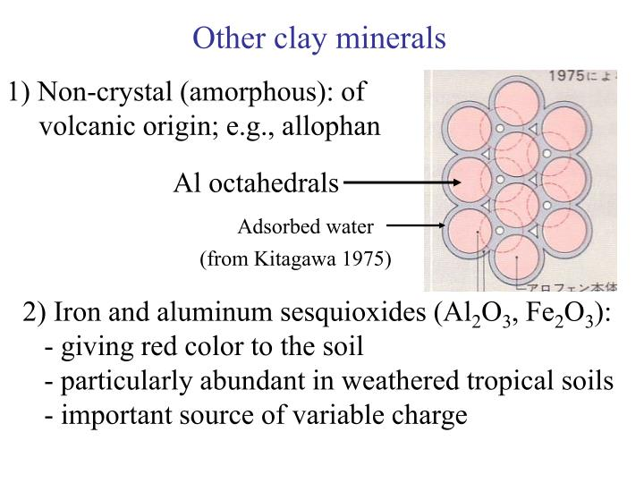 Other clay minerals