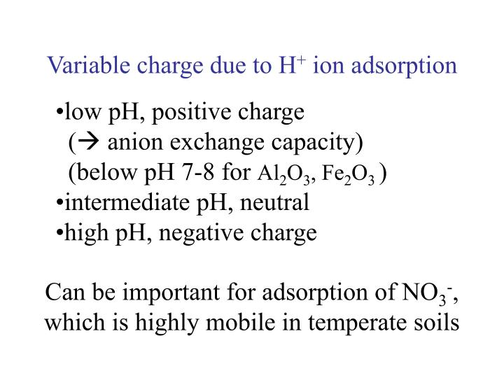 Variable charge due to H