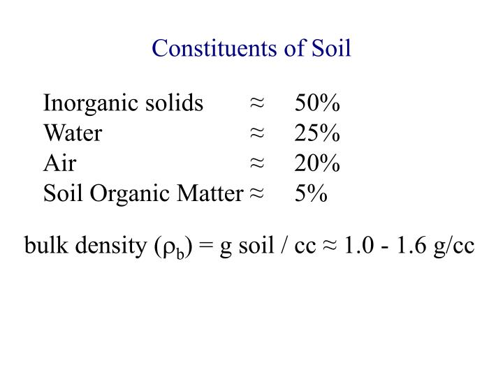 Constituents of Soil
