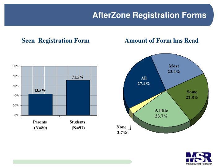 AfterZone Registration Forms