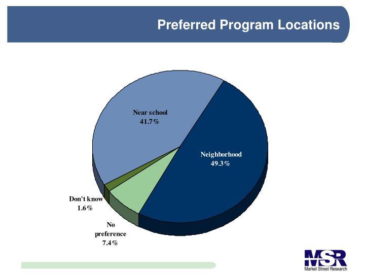 Preferred Program Locations