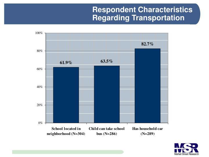 Respondent Characteristics Regarding Transportation