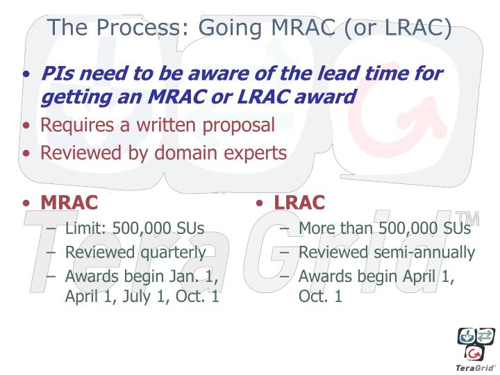 PIs need to be aware of the lead time for getting an MRAC or LRAC award