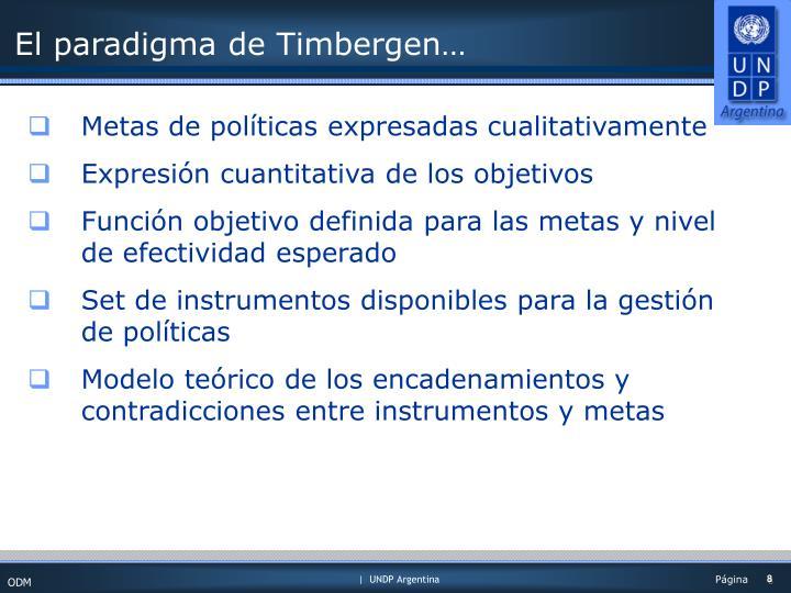 El paradigma de Timbergen…
