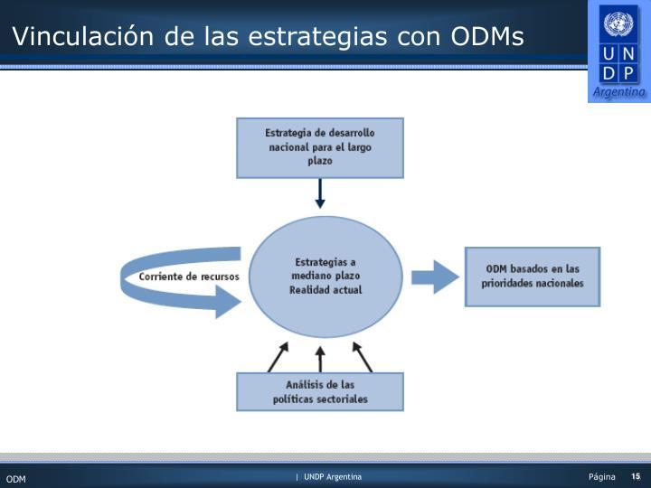 Vinculación de las estrategias con ODMs