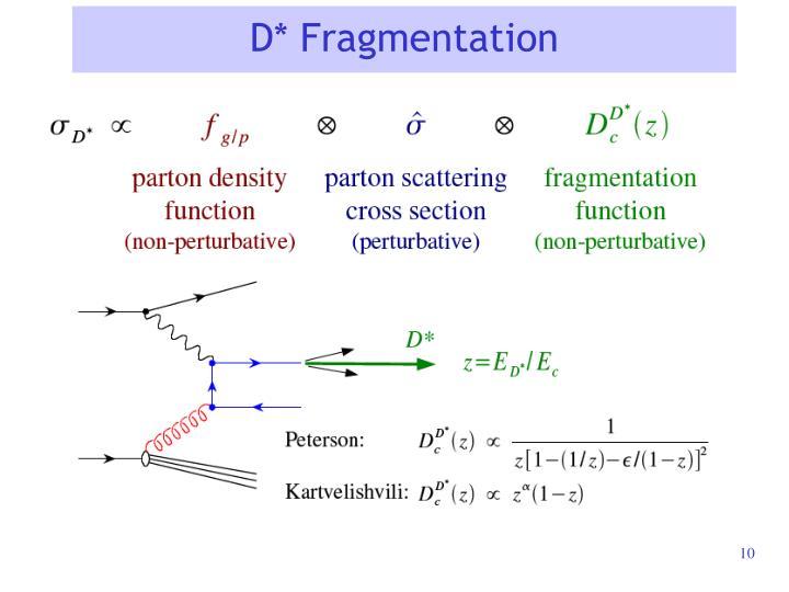 D* Fragmentation