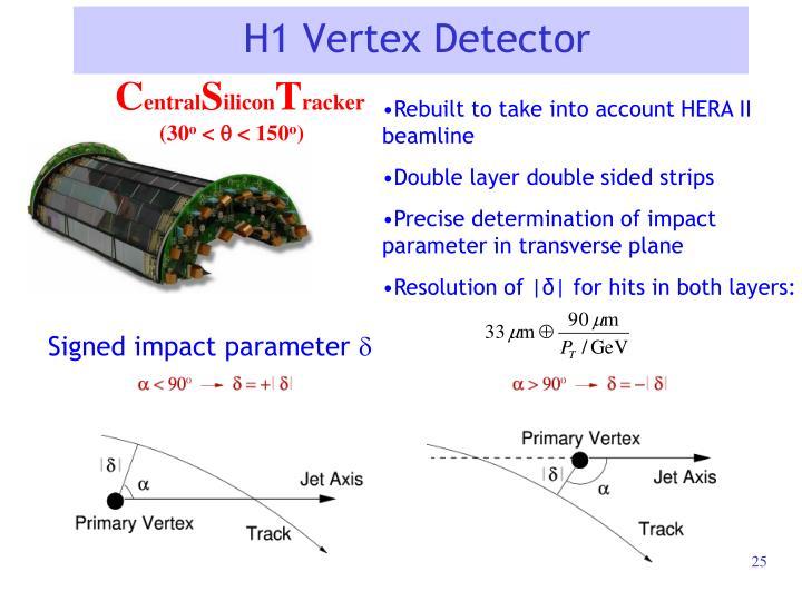 H1 Vertex Detector