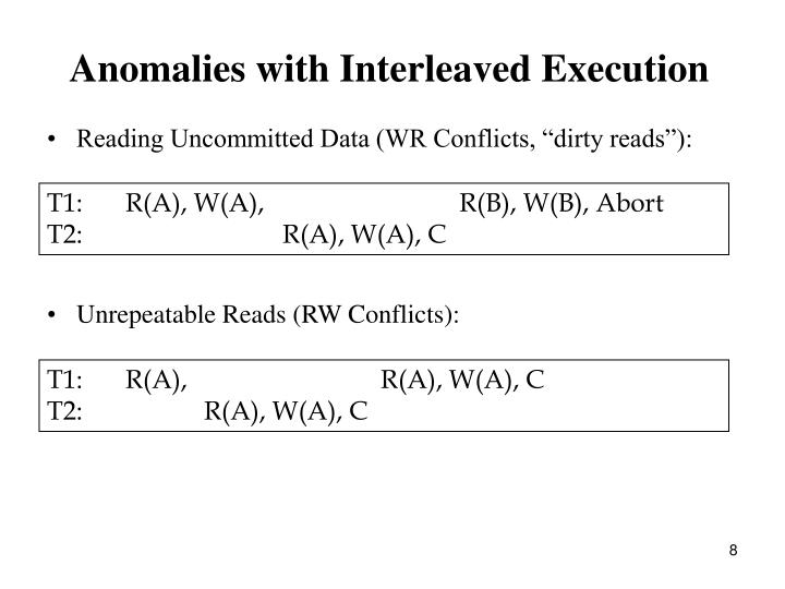 Anomalies with Interleaved Execution