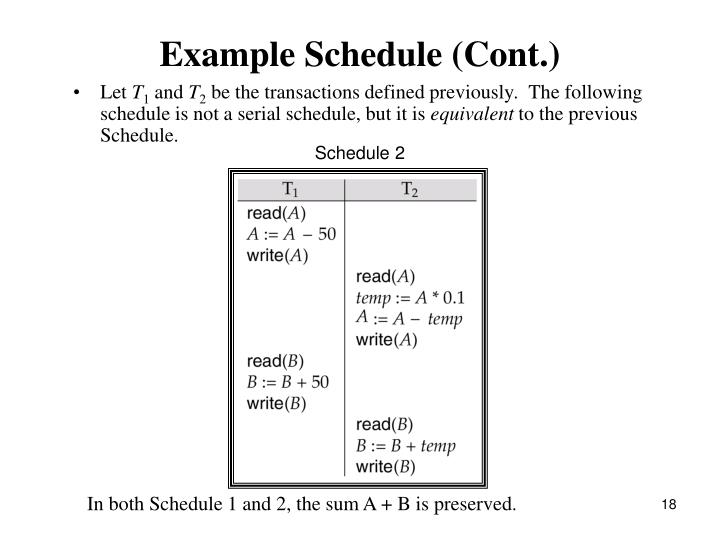Example Schedule (Cont.)