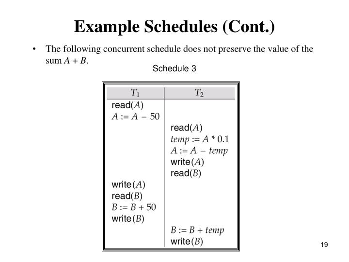 Example Schedules (Cont.)