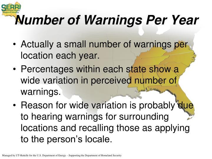 Number of Warnings Per Year