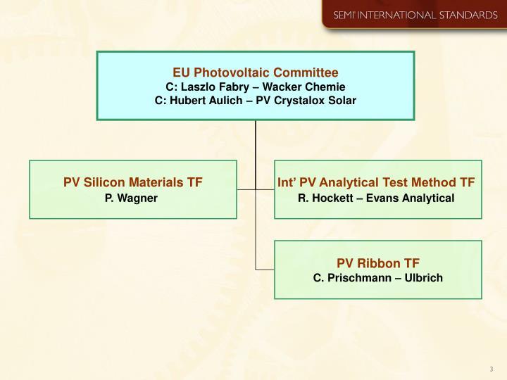 EU Photovoltaic Committee