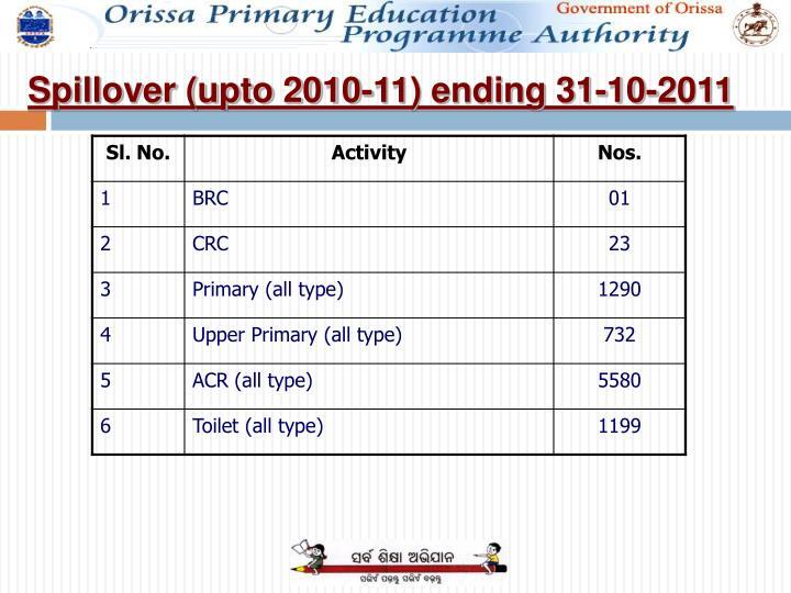 Spillover (upto 2010-11) ending 31-10-2011