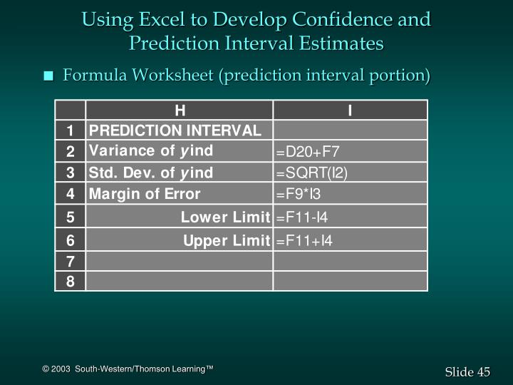 Using Excel to Develop Confidence and Prediction Interval Estimates