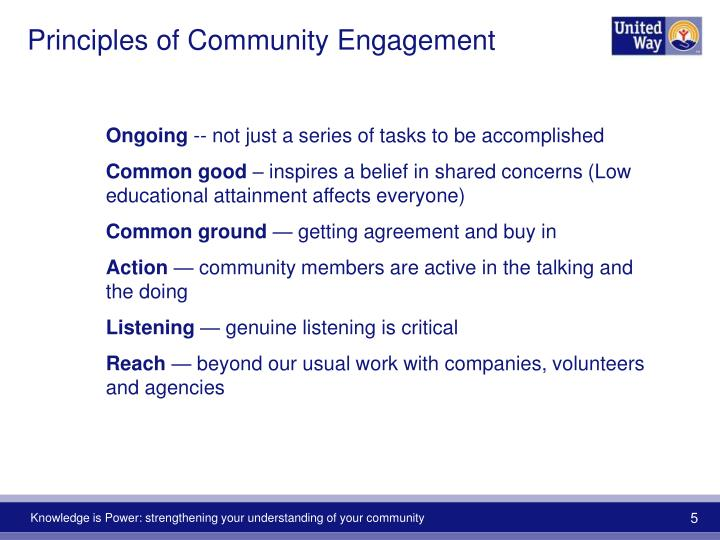 Principles of Community Engagement