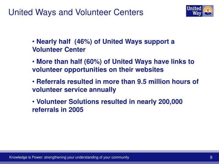 United Ways and Volunteer Centers