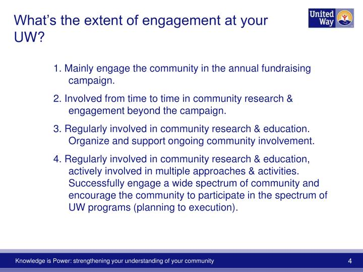 What's the extent of engagement at your UW?