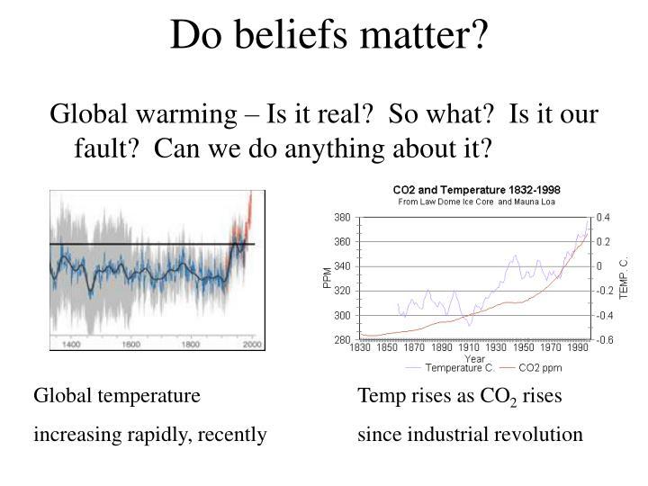 Do beliefs matter?
