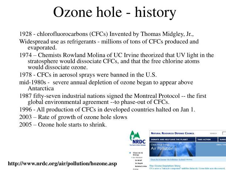 Ozone hole - history
