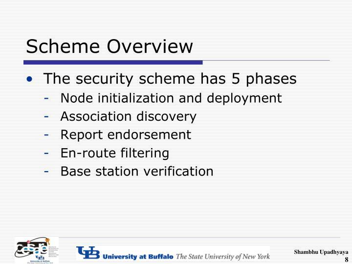 Scheme Overview