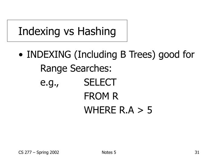 Indexing vs Hashing