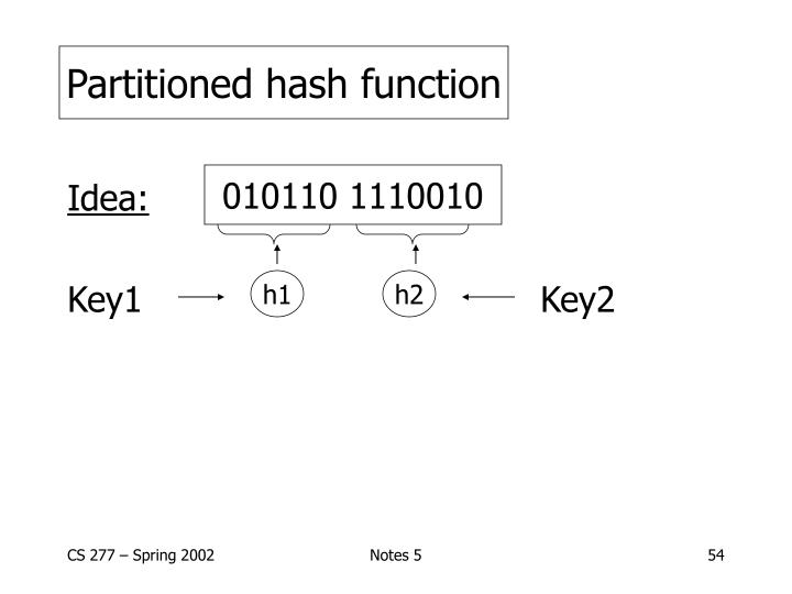 Partitioned hash function