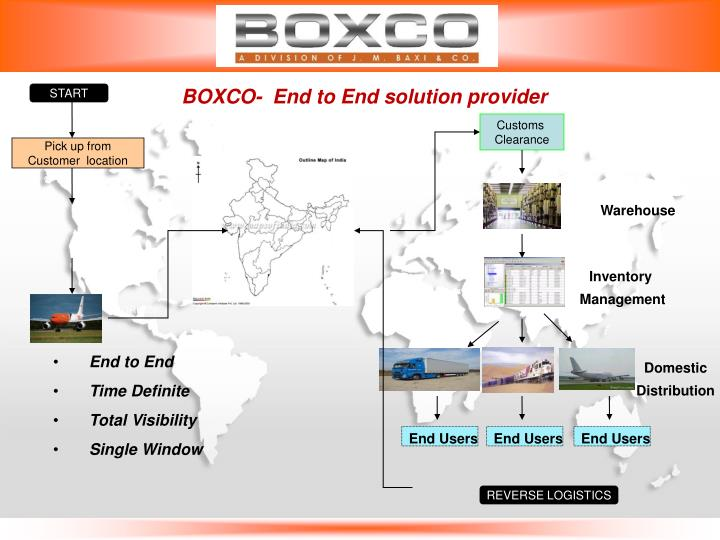 BOXCO-  End to End solution provider
