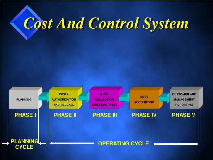 Cost And Control System