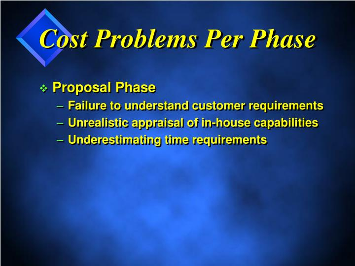 Cost Problems Per Phase