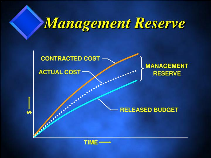 Management Reserve