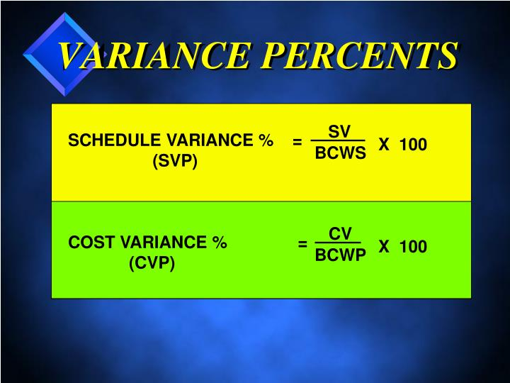 VARIANCE PERCENTS
