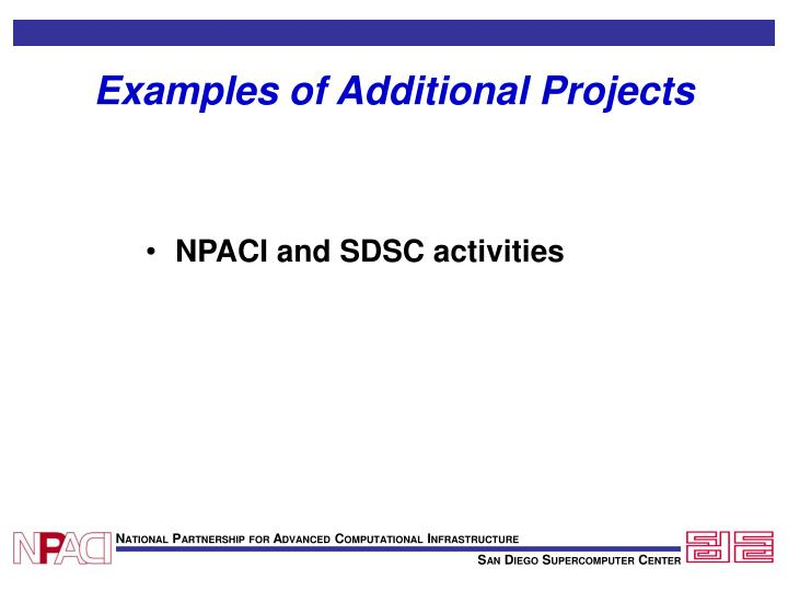 Examples of Additional Projects