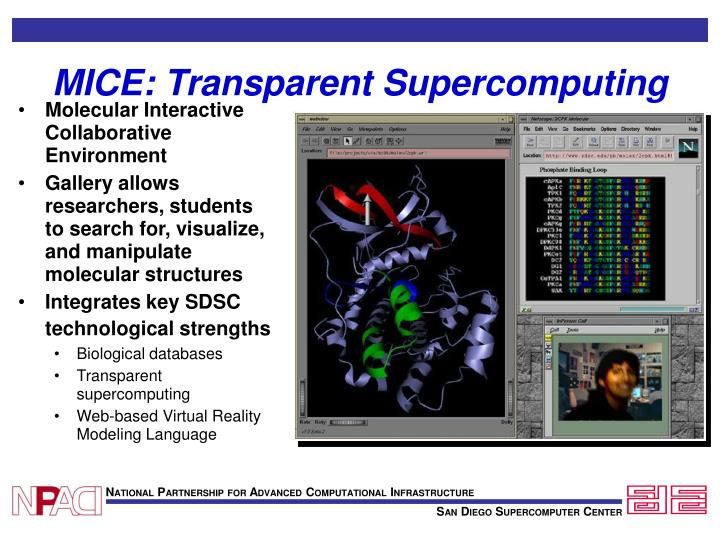 MICE: Transparent Supercomputing