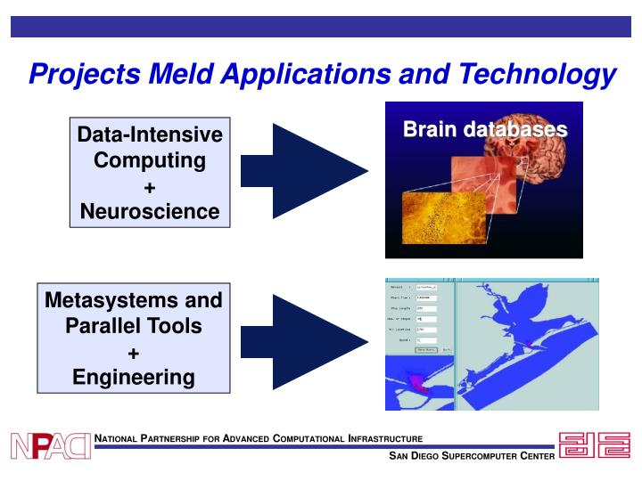 Projects Meld Applications and Technology