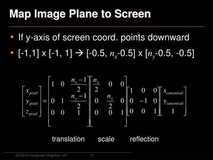 Map Image Plane to Screen