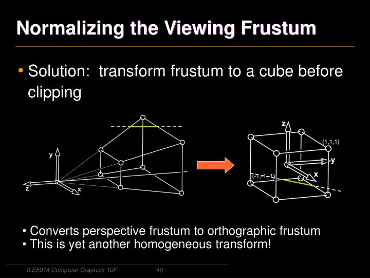 Normalizing the Viewing Frustum