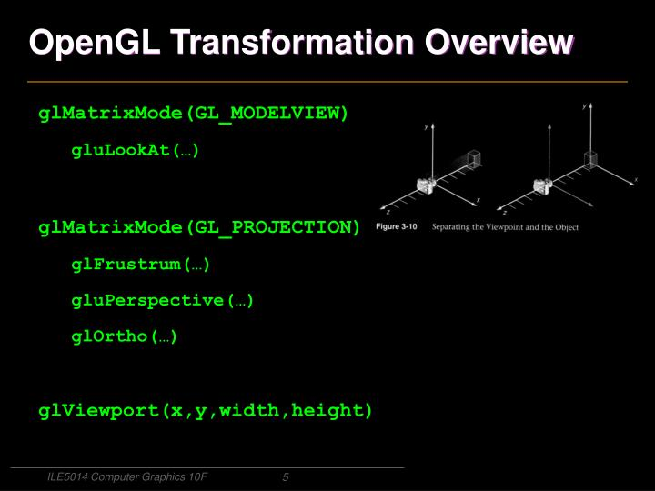 OpenGL Transformation Overview